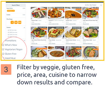 Filter by price, area, calorie, cuisine, area, etc. to narrow down results and compare